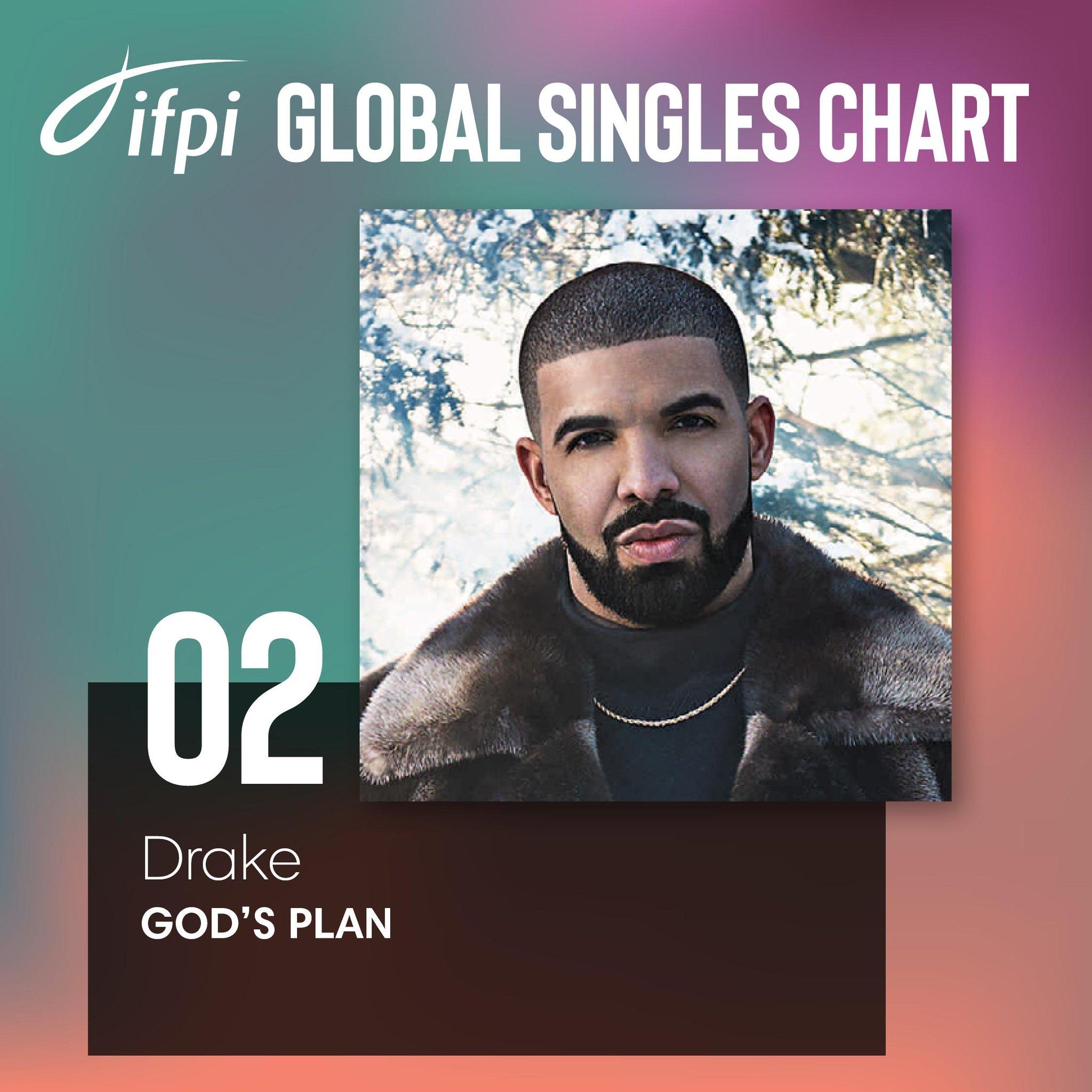 IFPI Top Selling Singles 2018 02 - Топ-10 самых продаваемых песен 2018 года